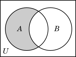 Venn Diagram Difference