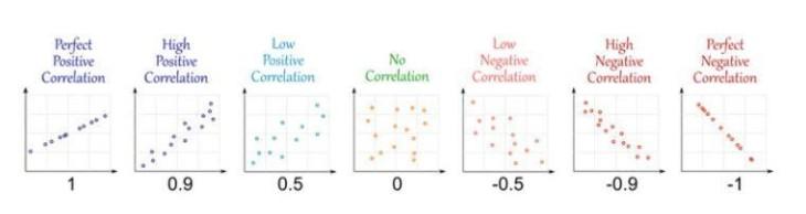 Tableau | Smoak Signals | Data, Business Intelligence & More