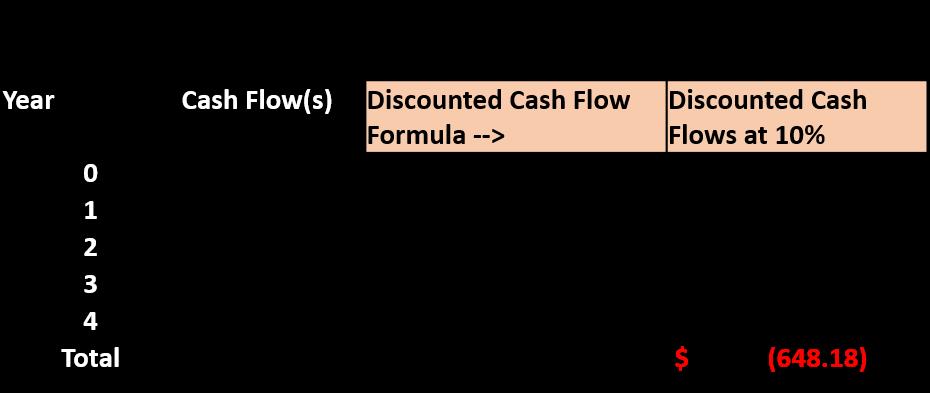 Cash Flow 2