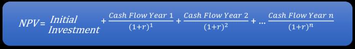 NPV Formula